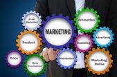 Fotografie marketingový koncept přítomen prvek zařízení jak pro rozvoj podnikání