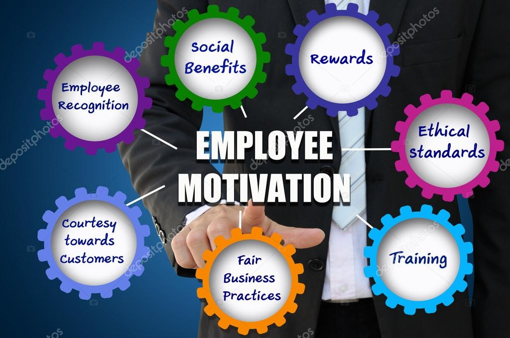 training managers to motivate employees Start studying chapter 3 employee training and and support by managers and peers for training to motivate employees to learn in training.