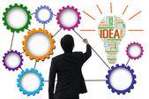 üzletember ötlet rendszer üzleti koncepció létrehozása