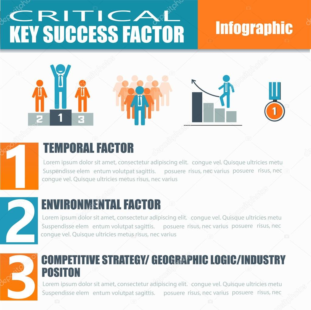 critical sucess factors in ice cream industry Organizational factors that contribute to operational critical step in improving the performance of hospitals is such as applesauce or ice cream.