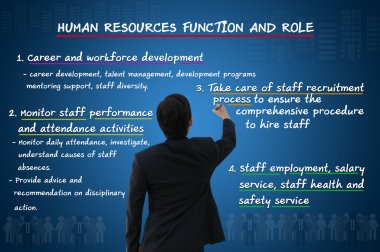 Human Resources Function and Roles