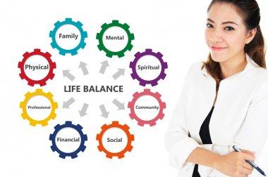 Life balance chart of business concept