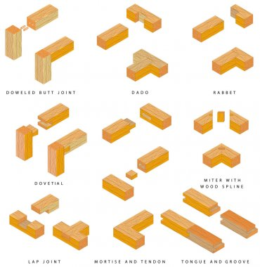 Wooden joints