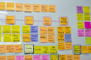 colorful post it on idea wall