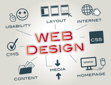 Web design, Layout, Website