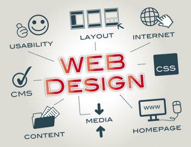 "Картина, постер, плакат, фотообои ""веб-дизайн, например. "", артикул 33269897"