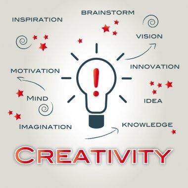 Creative, creativity, ideas