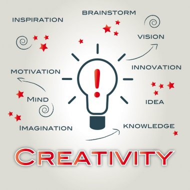 Creative, creativity, ideas