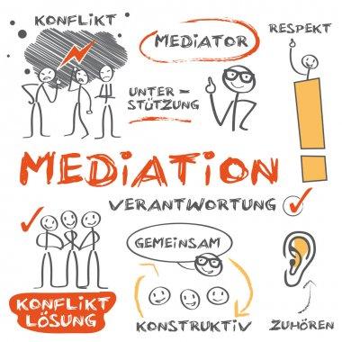 Mediation, conflict crisis management