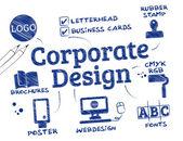 korporátní design, firemní identita, koncepce, anglická klíčová slova