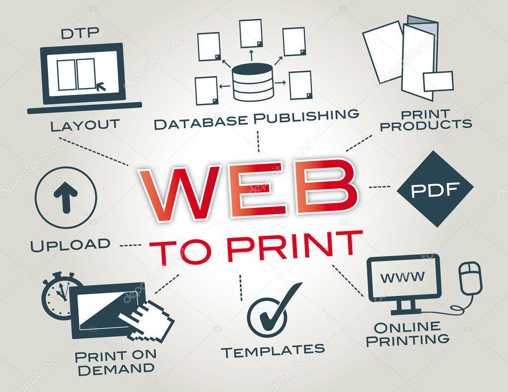 web 2 print -designnbuy