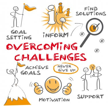 overcoming challenges concept