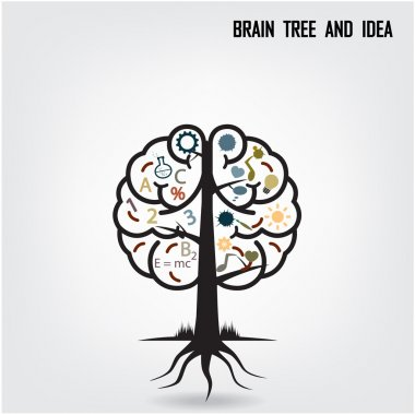 Creative brain tree shape sign