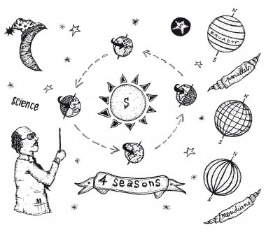 Earth Science And Solar System Set