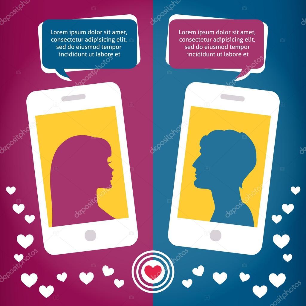SMS mobili datazione