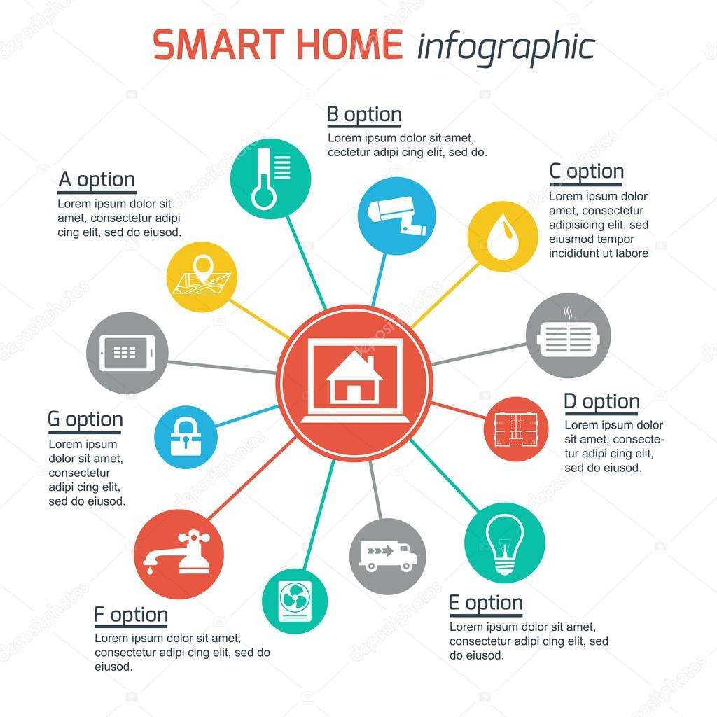 Smart Home Technology Smart Home Automation Technology Infographics  Stock Vector