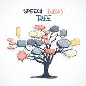 Doodle řeči bubliny roste na stromě