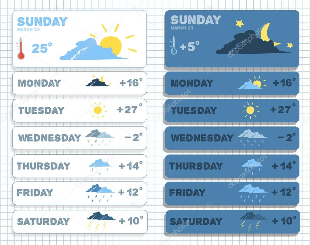 Weather forecast widgets set