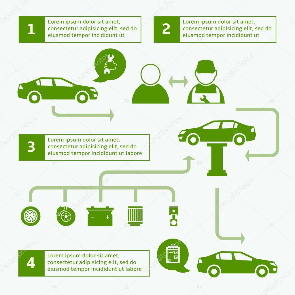 plantilla de diseño de auto auto servicio folleto infografía ...