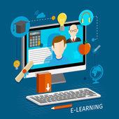e learningový plochá plakát