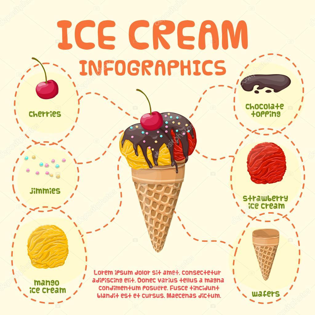 helado de infografía — Vector de stock © macrovector #49513395