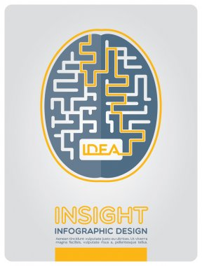 Brain maze. The path to insight