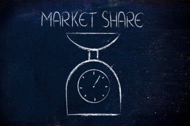 find balance and measure your market share
