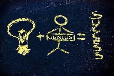 a good idea plus a smart man equal success