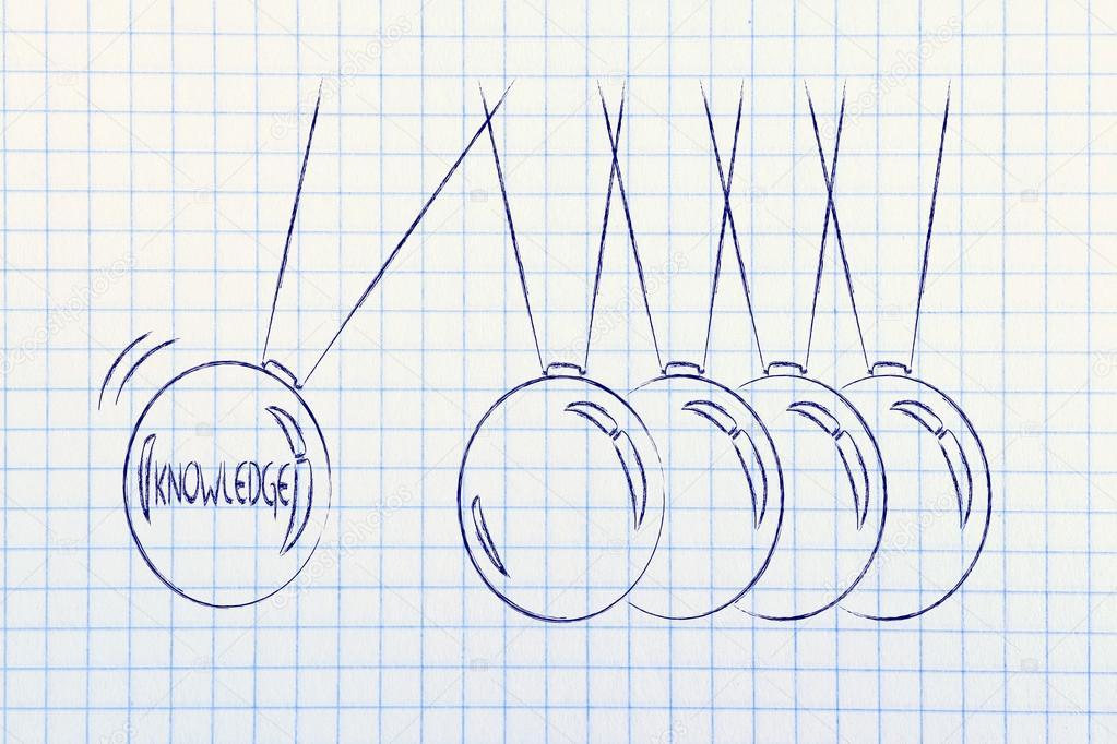 Compartilhamento do conhecimento smbolo de bolas de equilbrio compartilhamento do conhecimento smbolo de bolas de equilbrio fotografia de stock ccuart Images