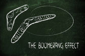 Photo the boomerang effect
