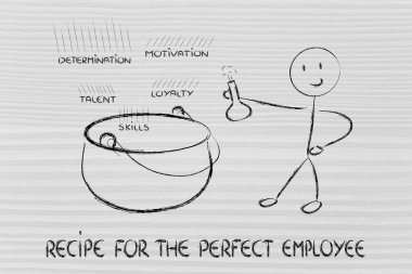 Recipe for the perfect employee