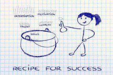 Recipe for success