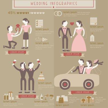 Wedding info graphic