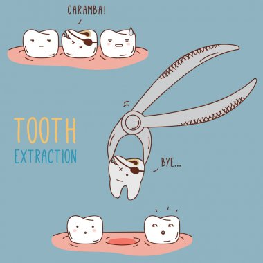 Teeth treatment and care