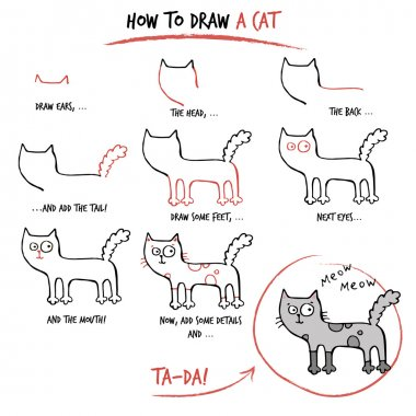 Drawing tutorial. How to draw a cat. Step by step. stock vector