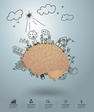 Ecology concept creative drawing on brain environment