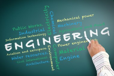 Engineering of Faculty in University