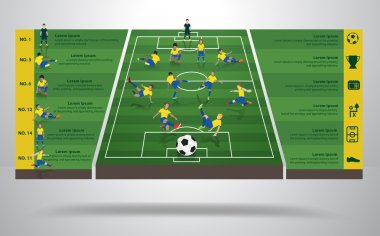 Brazilian soccer football player in different positions