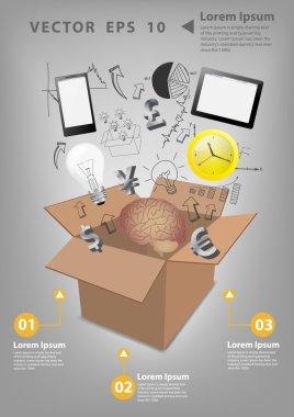 Open box communication technology business concept idea