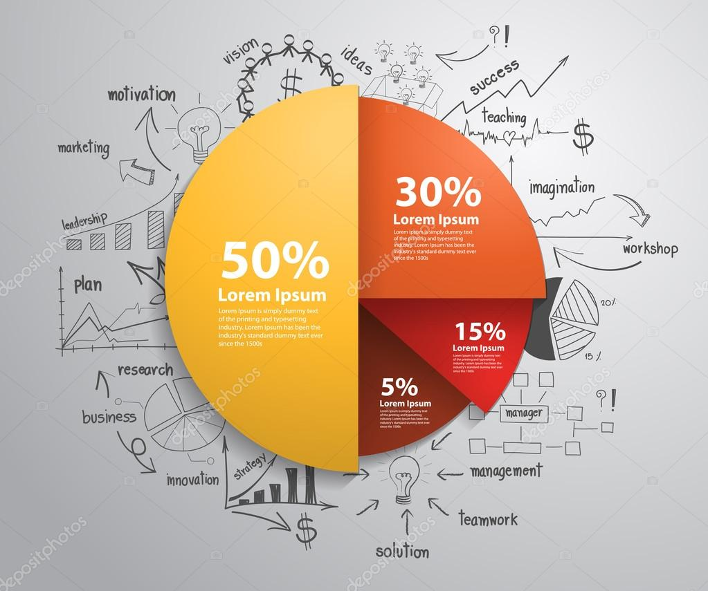Business Infographics circle with drawing business success strategy plan concept idea