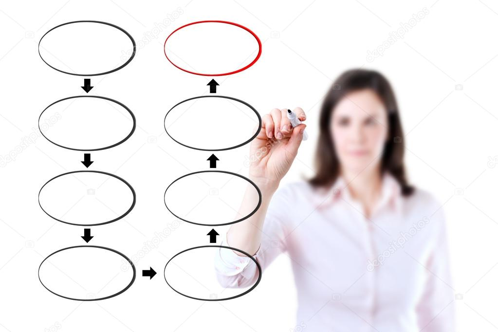 Young Business Woman Drawing Blank Eight Stage Strategy