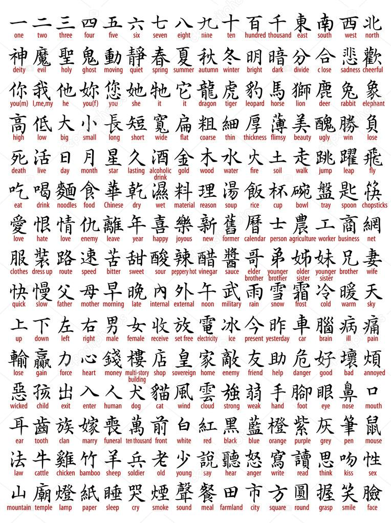 chinese to english writing Chinese language interference in written english what you have read is a typical sample of the writing of a chinese student at city college.