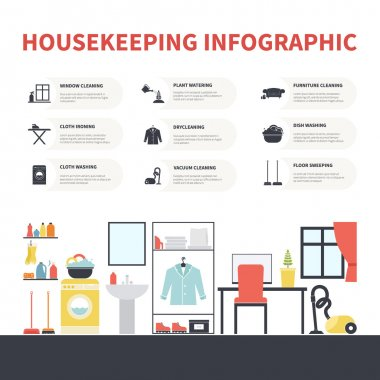 Housekeeping Infographic