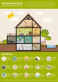Fényképek ház infographics