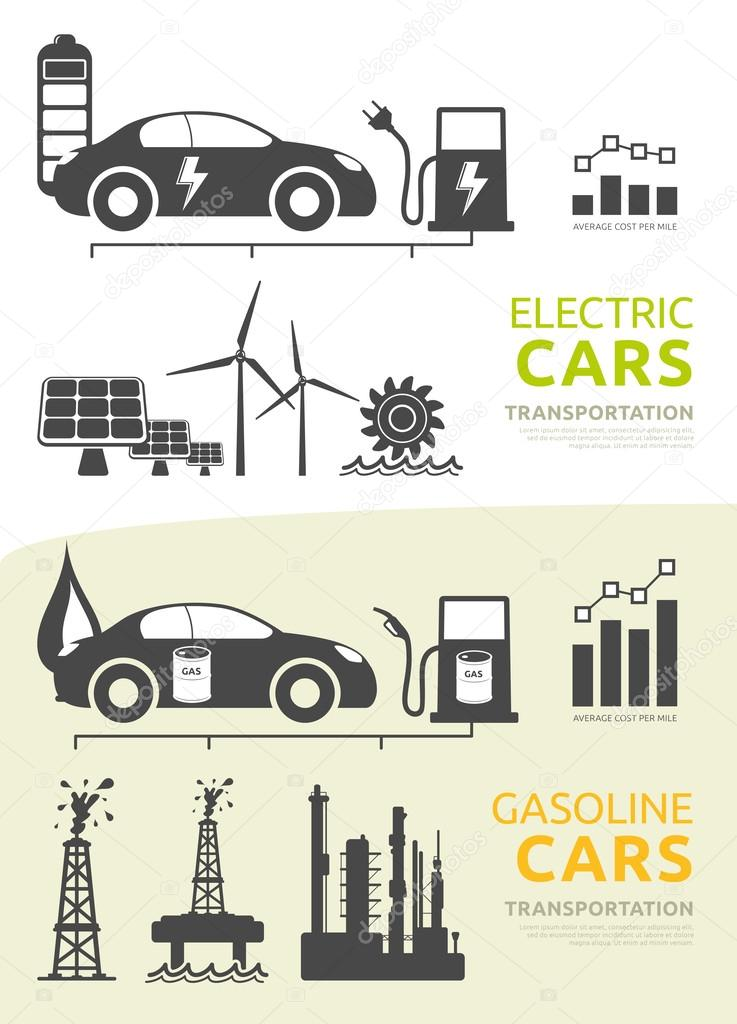 a comparison of electric vehicles and gas powered cars in modern transportation