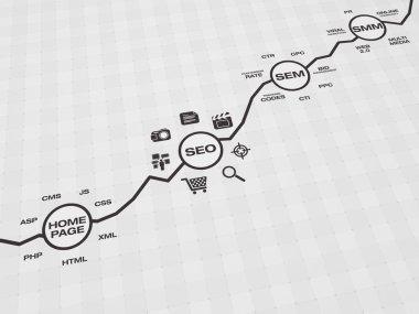 Online marketing graph including SEO and SEM