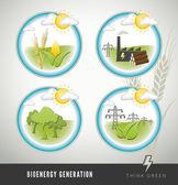 Fotografie Bioenergie und Power Generation-Symbole