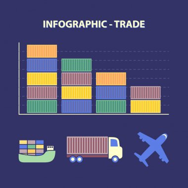 Decline global trade