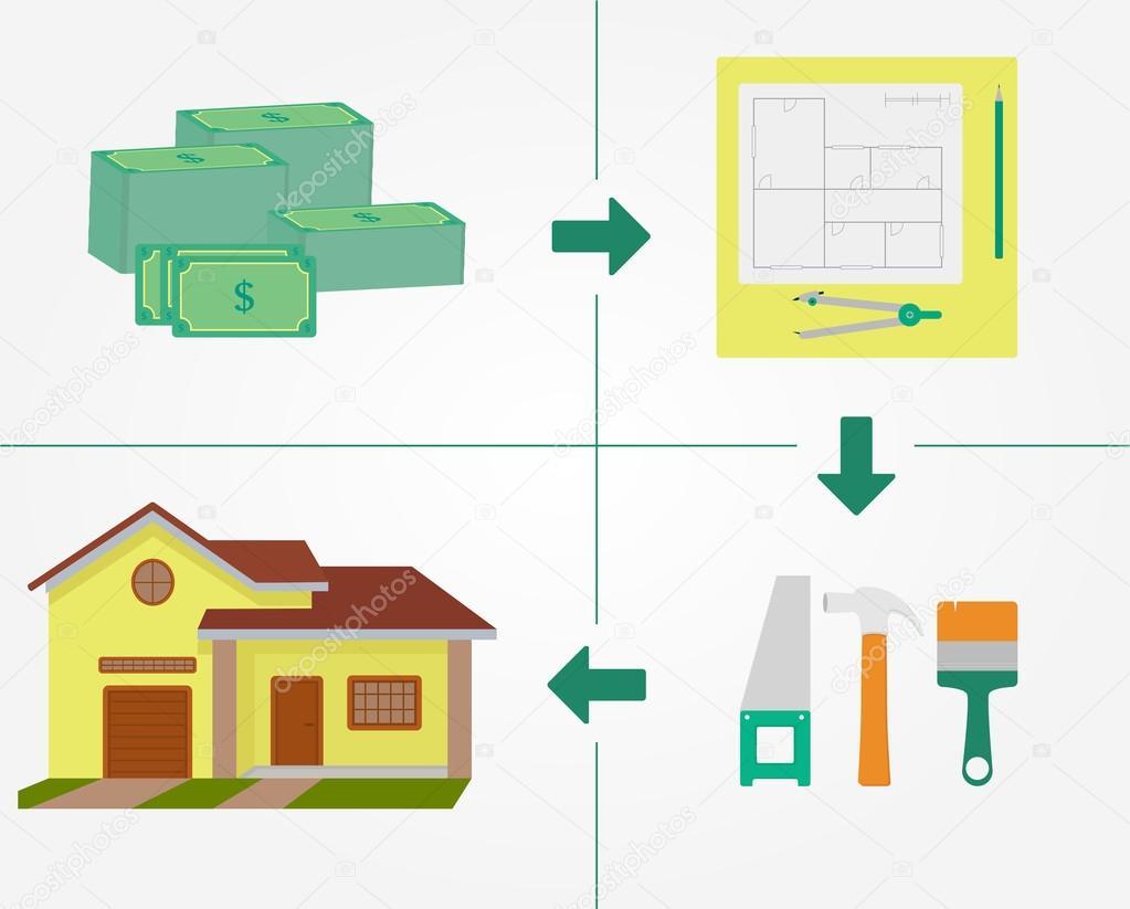 Schematische Gestaltung des Bauprozesses des Hauses — Stockvektor ...