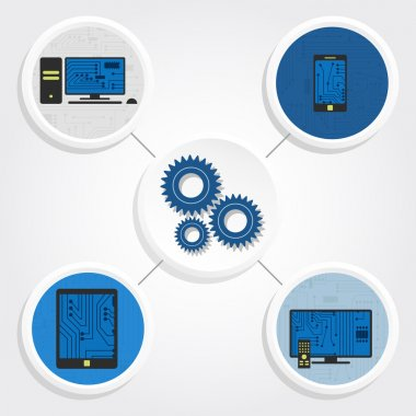 Operation of electronic equipment